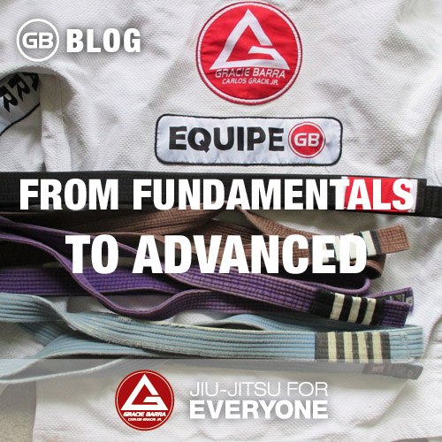 From Fundamentals to Advanced